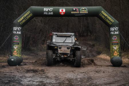 Trening RFC Poland 2020